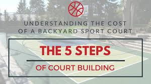 Backyard Sport Courts by Landscaping Plans Cost Of Sport Court Inspiring Garden And