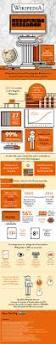 lexus wikipedia uk 16 best auto infographics images on pinterest infographics cars