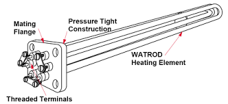 watlow square flange immersion heater tubular process heaters