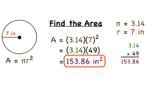 how do you find the area of a circle if you know the radius