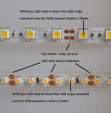 difference between 3528 and 5050 led strip tape