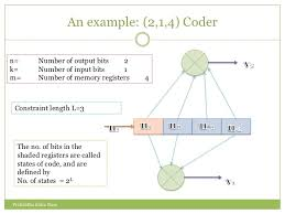 Trellis Encoder Convolution Codes