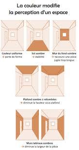 couleur pour agrandir une chambre il est possible de modifier la perception d un espace grâce à la
