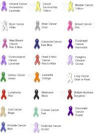 memorial ribbons cancer awareness ribbons things for my wall cancer