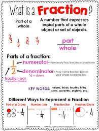 fractions math 55 best fraction activities images on math fractions