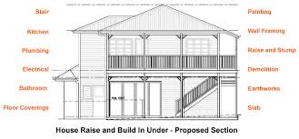How Much To Build A Barn House Download How Much Does It Cost To Build A House Yourself Zijiapin