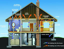 best hvac systems for home best clean room hvac systems amazing