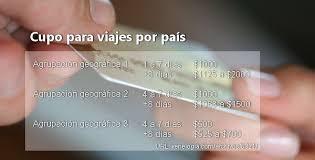 cupos electronico 2016 cupo para viajes se reduce tabla cencoex 2015 2017 venelogía