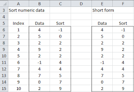 sorting and removing duplicates real statistics using excel