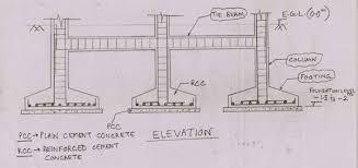 building design plans home building design structure tiscon footing
