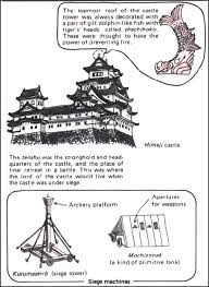Himeji Castle Floor Plan Japanese Buddhist Temples Shinto Shrines And Castles Facts And