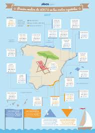 Spain On The Map by Ultimate Homes Linkedin