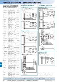 audi a3 8p wiring diagram wiring diagram shrutiradio