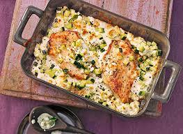 mediterrane küche rezepte mediterrane putenschnitzel rezept mit bild daani chefkoch de