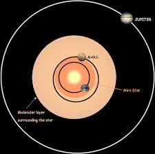 astronomy u0026 astrophysics press release foreseeing sun u0027s fate