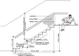Commercial Handrail Height Code Stairs And Ramps Construction Drawings Northern Architecture