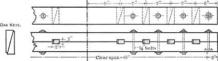 analysis of mechanically laminated timber beams using shear keys