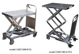 stainless steel scissor lift table for wet washdown and corrosive