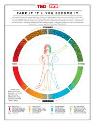fake it u0027til you become it amy cuddy u0027s power poses u2026 visualized