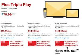 play prepaid card 200 visa prepaid card with verizon fios play wallethero