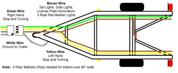 trailer light hook up 4 wire trailer wiring diagram hook the up your vehicle and test all