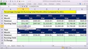 excel magic trick 924 percentage change on running total months