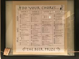25 unique roommate chore chart ideas on pinterest weekly