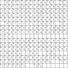 Unicode Character Table The Cyrillic Charset Soup