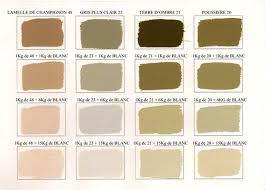 palette de couleur peinture pour chambre association couleur peinture trendy charmant peinture chambre