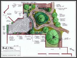 Japanese Garden Layout Stunning How To Build A Small Japanese Garden Gallery Best