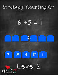 elementary math 101 teaching addition strategies to all learners