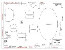classroom layout for elementary innovative classroom layout ideas google search kalip