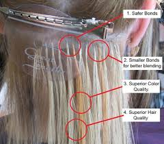 types of hair extensions 8 best types of hair extensions images on waves