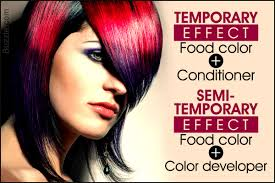 yes you can dye your hair with food coloring here u0027s how