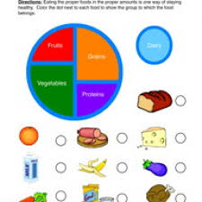 healthy plate coloring page health and nutrition worksheets have fun teaching