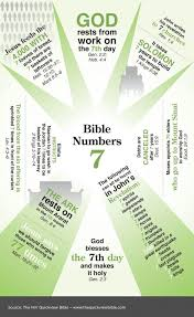 best 25 biblical numbers ideas on bible images learn