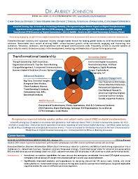 Sample Technical Resume by Executive Resume Samples Mary Elizabeth Bradford The Career