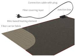 Floor Carpets Carpet Floor Heating Mats