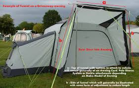 Sunncamp Drive Away Awning Which Awning Will Fit My Vehicle