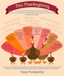 happy thanksgiving family health history day infographic emr