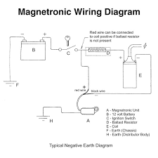 magnetronic lucas clockwise 43 u0026 45d 4 cyl distributors for