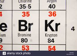 Bromine Periodic Table Close Up View Of A Standard Uk High Periodic Table