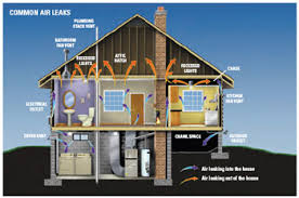 quality hvac heating and air conditioning serving bloomington