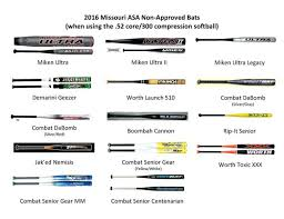 approved bats softball approved bats list picture approved bat listing