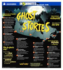 canada u0027s most haunted spots st catharines standard