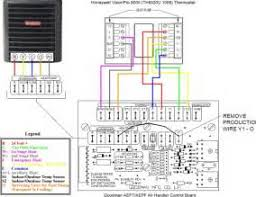 wiring diagram for goodman furnace u2013 readingrat net