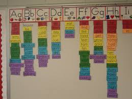 math word wall ideas shenra com