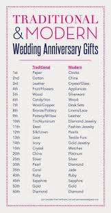 35th wedding anniversary gifts wedding anniversary gift chart b81 in pictures selection m41
