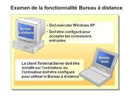 bureau a distance windows xp module 10 prise en charge des utilisateurs distants ppt télécharger