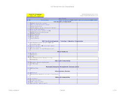 checklist template for data center template for a business plan